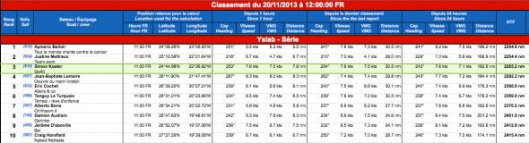 Bildschirmfoto 2013-11-20 um 13.12.34
