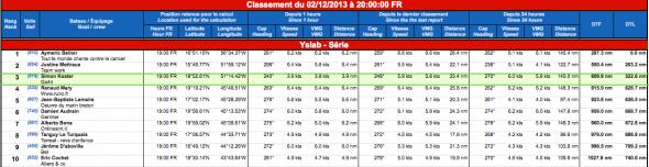 Bildschirmfoto 2013-12-02 um 20.58.47